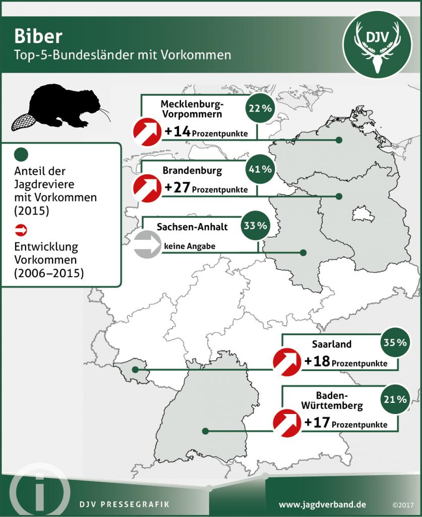 Biber-Monitoring 2015 (Quelle: DJV)