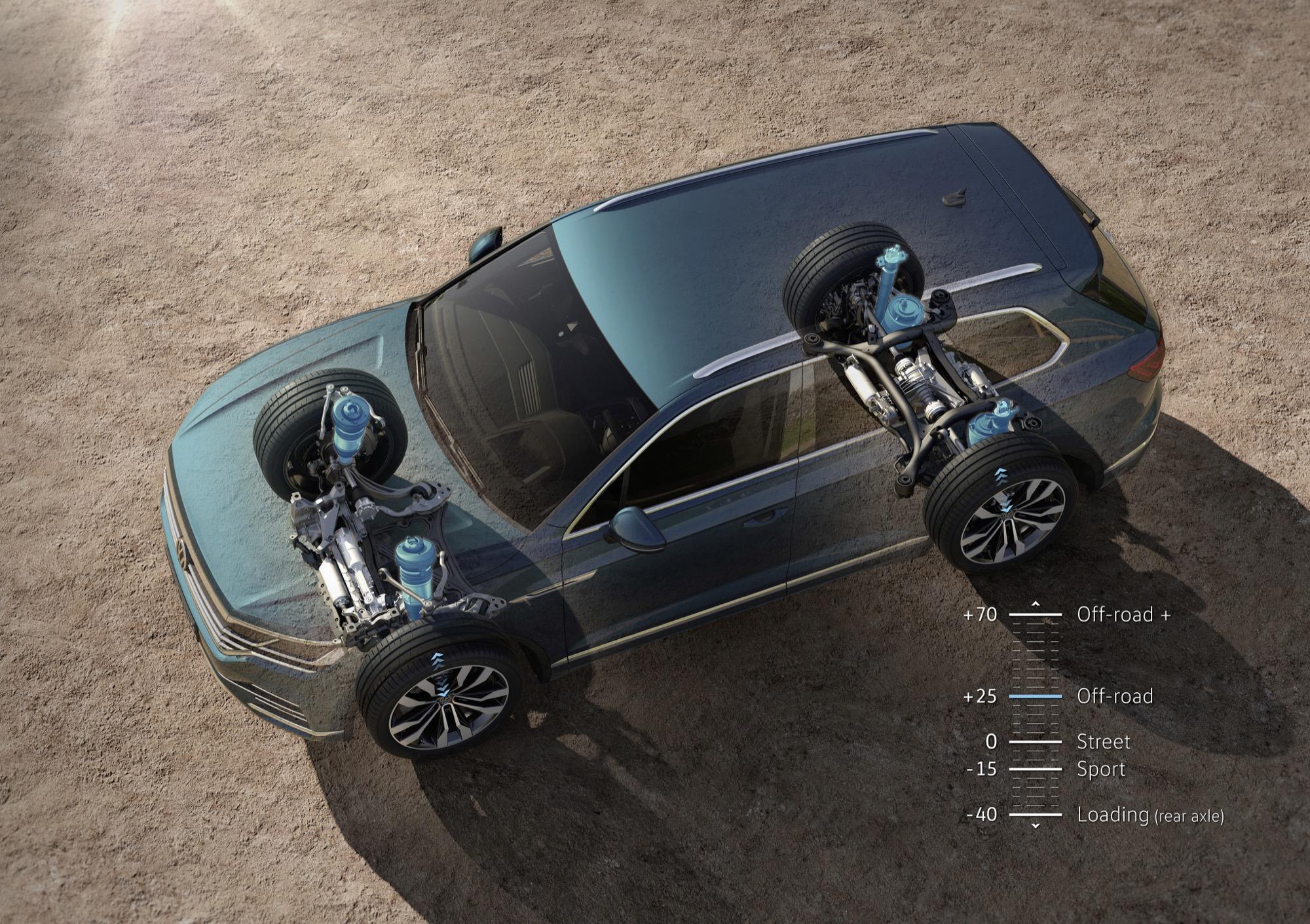 Der neue Volkswagen Touareg 2018 - Taugt der SUV für das Revier?